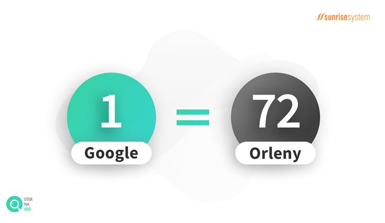 Google w liczbach – o największych liczbach świata i nie tylko