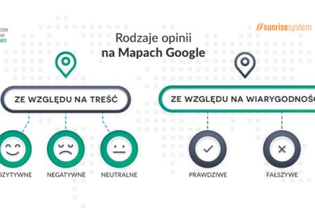 Opinie na Mapach Google – podstawowe informacje