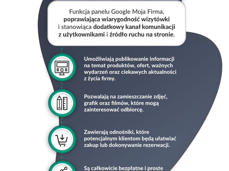 Wpisy w Google – jak wyglądać lepiej w wynikach wyszukiwania?
