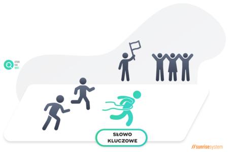Co to jest keyword research – teoria doboru słów kluczowych