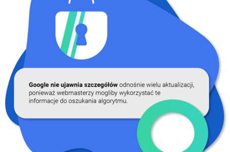 Zapomniane aktualizacje algorytmu Google cz.3