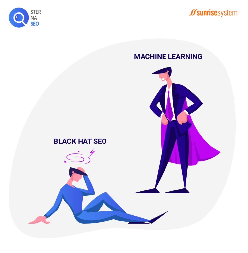 Machine Learning vs Black Hat SEO