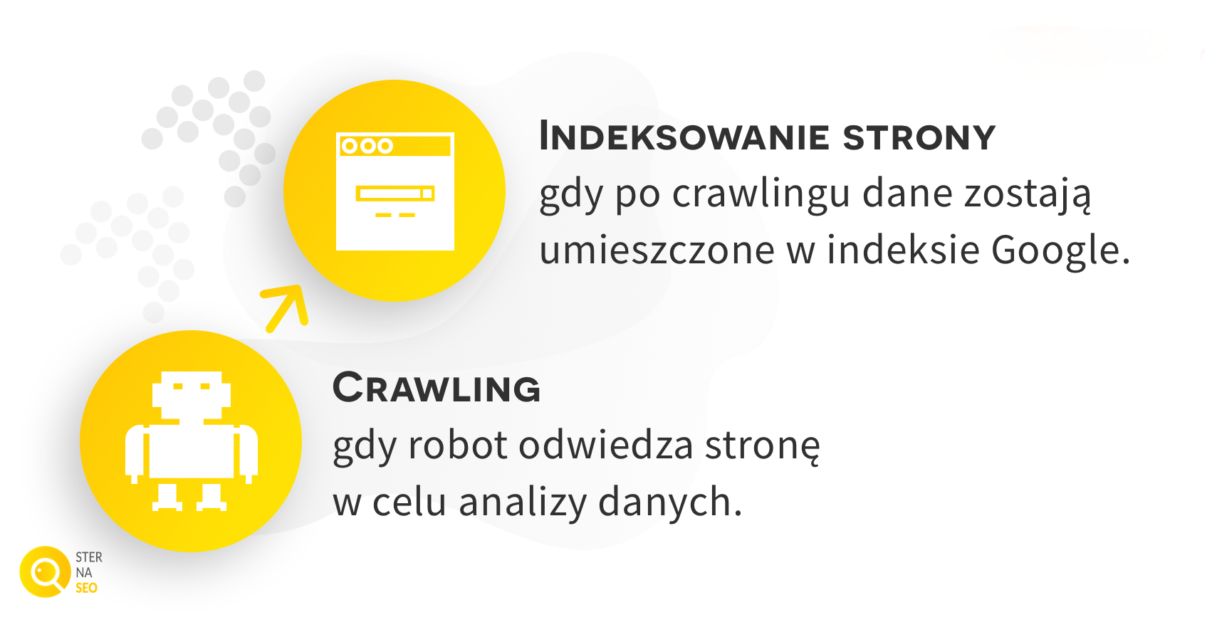indeksowanie a crawling