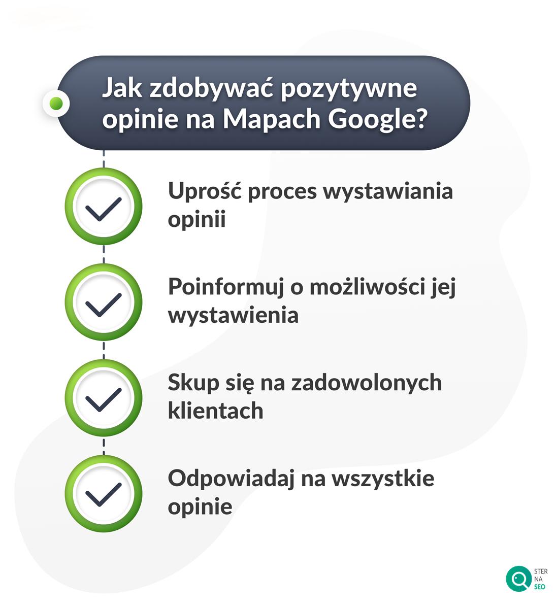 Jak zdobywaćpozytywne opinie na Mapach Google