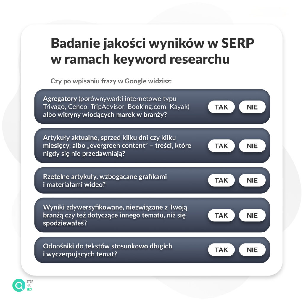 Badanie jakości wyników SERP w ramach keyword research