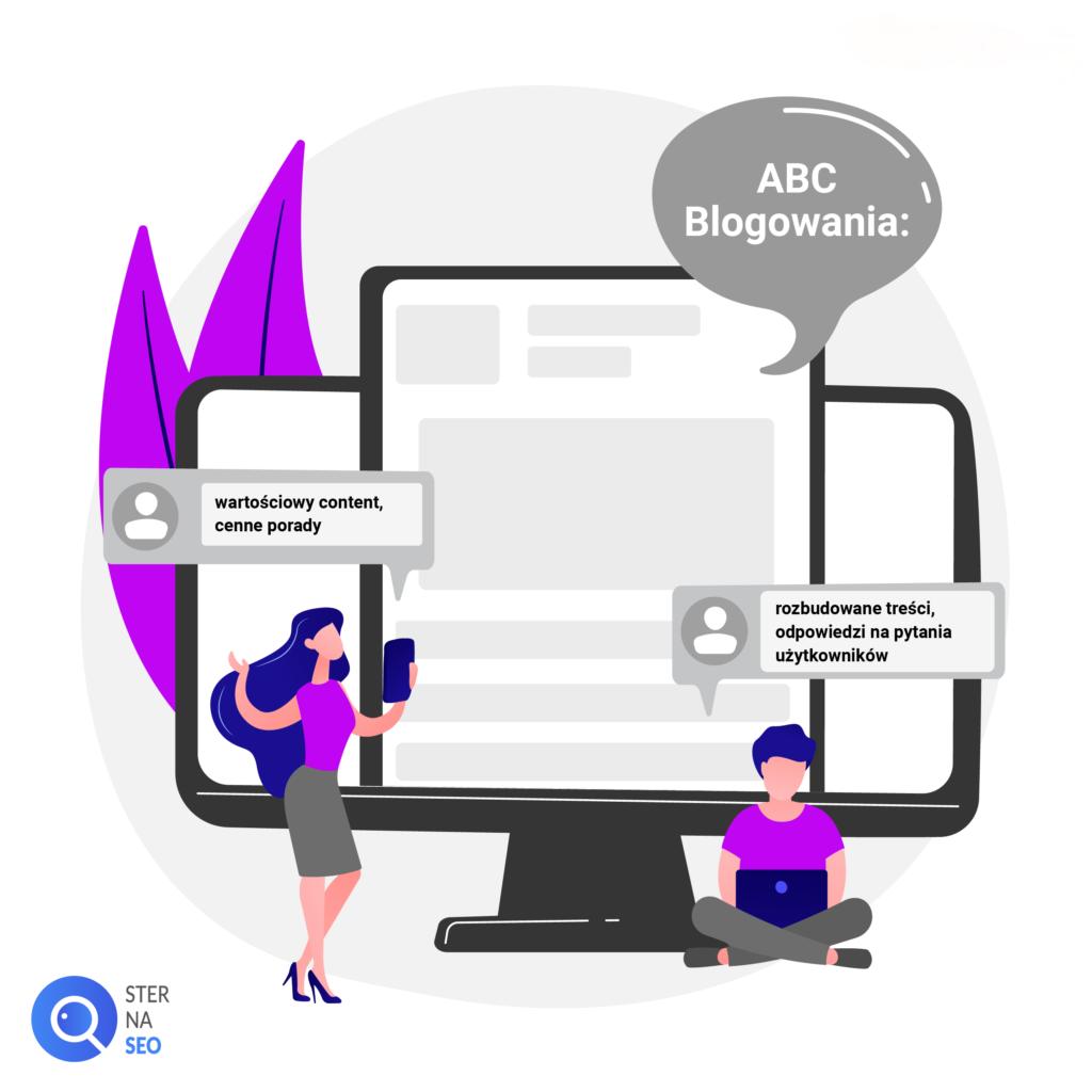 ABC Blogowania - wartościowy content, cenne porady, rozbudowane treści, odpowiedzi na pytania użytkowników