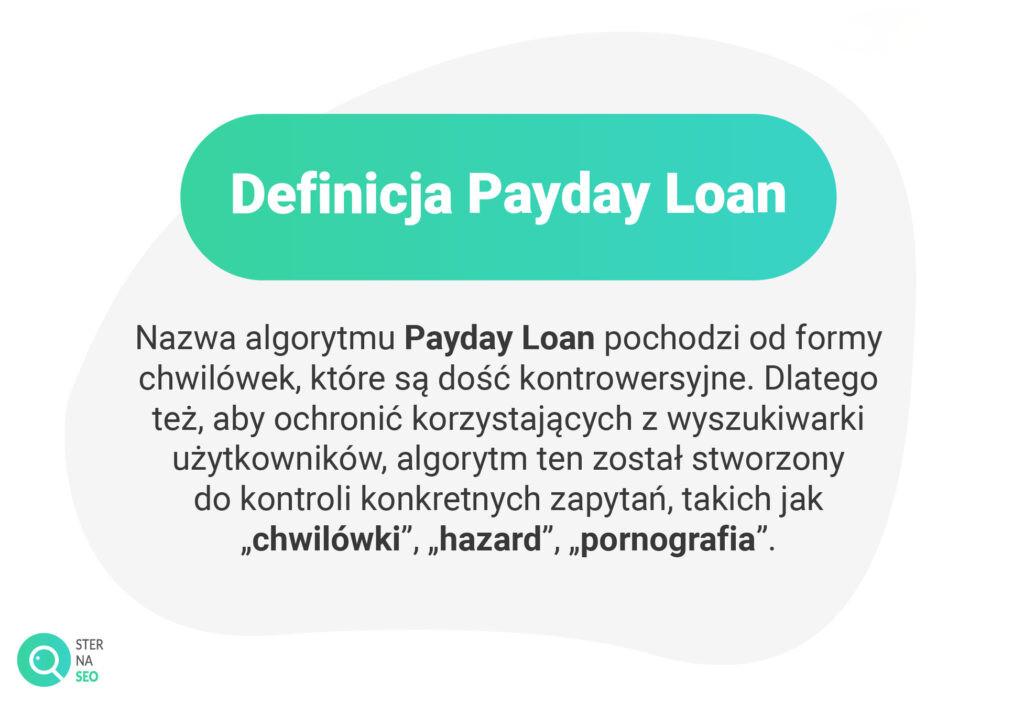 Definicja Payday Loan